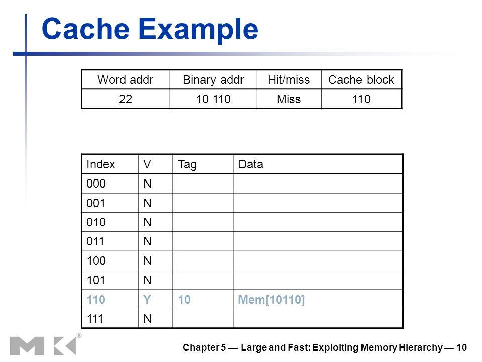 Chapter 5 Large and Fast: Exploiting Memory Hierarchy 10 Cache Example IndexVTagData 000N 001N 010N 011N 100N 101N 110Y10Mem[10110] 111N Word addrBina