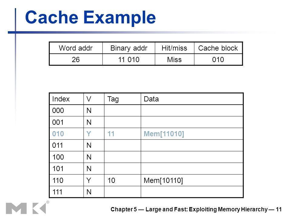 Chapter 5 Large and Fast: Exploiting Memory Hierarchy 11 Cache Example IndexVTagData 000N 001N 010Y11Mem[11010] 011N 100N 101N 110Y10Mem[10110] 111N W