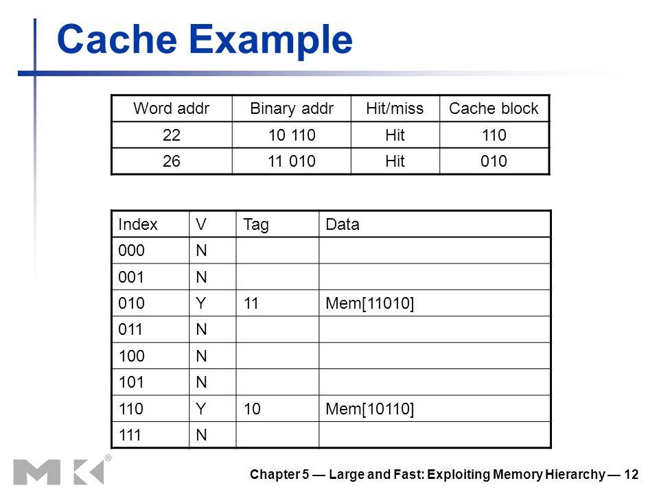 Chapter 5 Large and Fast: Exploiting Memory Hierarchy 12 Cache Example IndexVTagData 000N 001N 010Y11Mem[11010] 011N 100N 101N 110Y10Mem[10110] 111N W