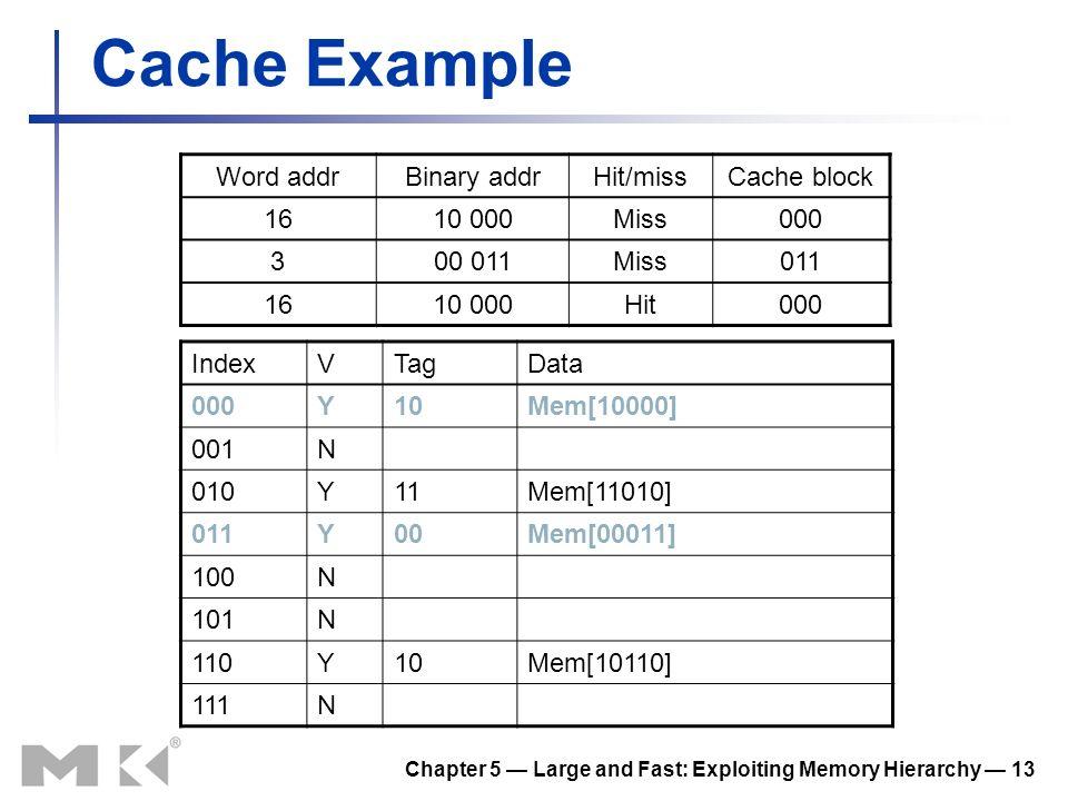Chapter 5 Large and Fast: Exploiting Memory Hierarchy 13 Cache Example IndexVTagData 000Y10Mem[10000] 001N 010Y11Mem[11010] 011Y00Mem[00011] 100N 101N