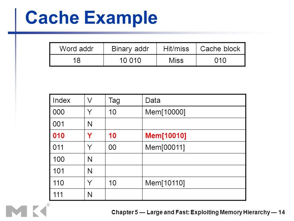Chapter 5 Large and Fast: Exploiting Memory Hierarchy 14 Cache Example IndexVTagData 000Y10Mem[10000] 001N 010Y10Mem[10010] 011Y00Mem[00011] 100N 101N