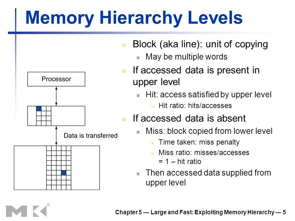 Chapter 5 Large and Fast: Exploiting Memory Hierarchy 6 Cache Memory Cache memory The level of the memory hierarchy closest to the CPU Given accesses X 1, …, X n–1, X n §5.2 The Basics of Caches How do we know if the data is present.
