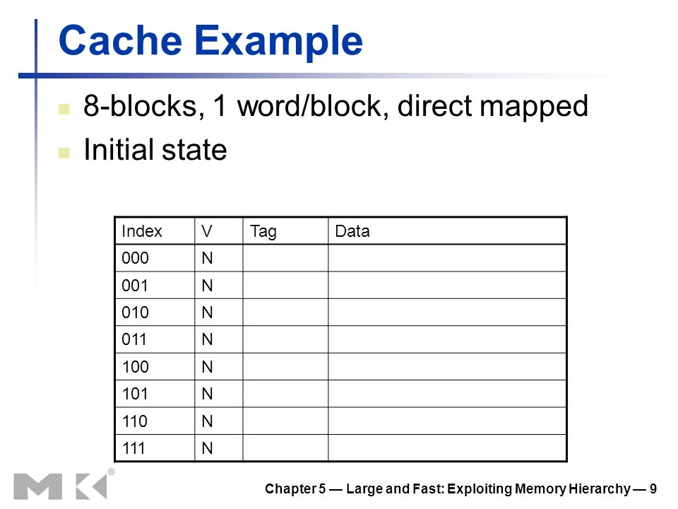 Chapter 5 Large and Fast: Exploiting Memory Hierarchy 10 Cache Example IndexVTagData 000N 001N 010N 011N 100N 101N 110Y10Mem[10110] 111N Word addrBinary addrHit/missCache block 2210 110Miss110