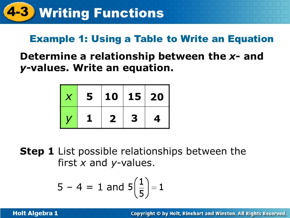 Holt Algebra 1 4-3 Writing Functions Example 1: Using a Table to Write an Equation Determine a relationship between the x- and y-values. Write an equa