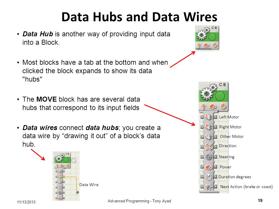 Data Hubs and Data Wires Data Hub is another way of providing input data into a Block.
