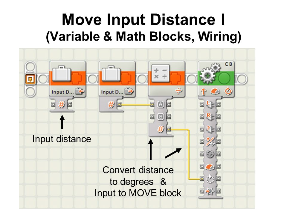 Move Input Distance I (Variable & Math Blocks, Wiring) Input distance Convert distance to degrees & Input to MOVE block