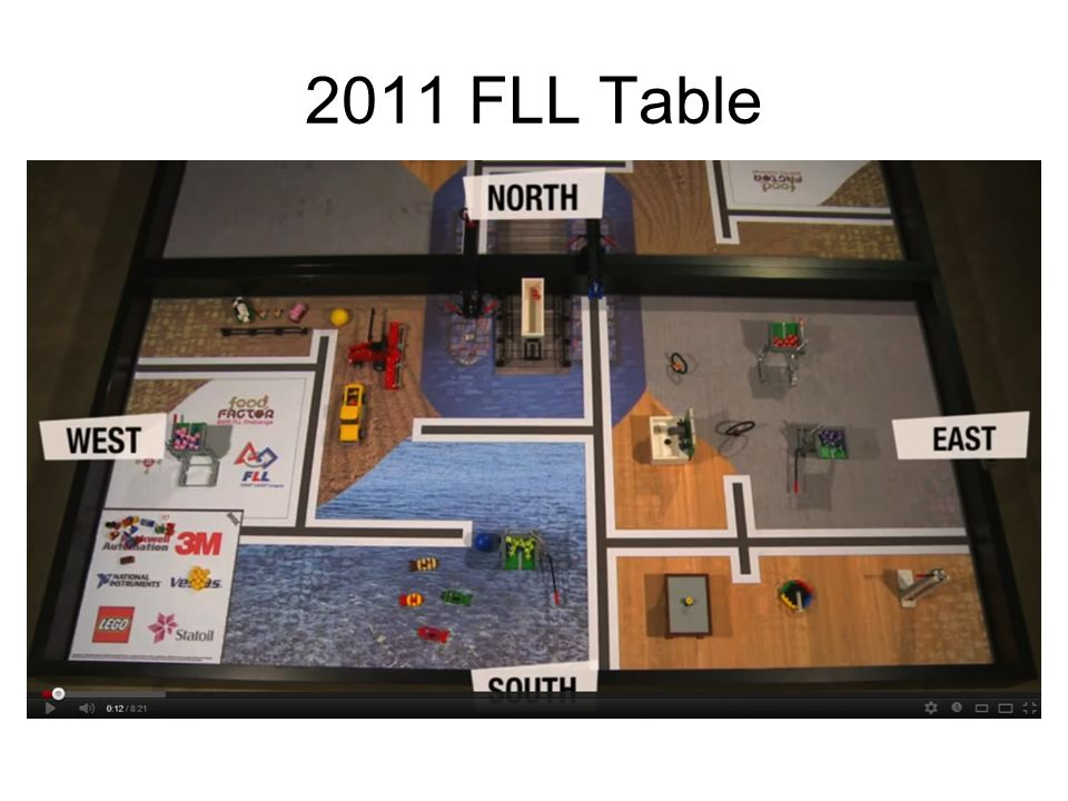 2011 FLL Table