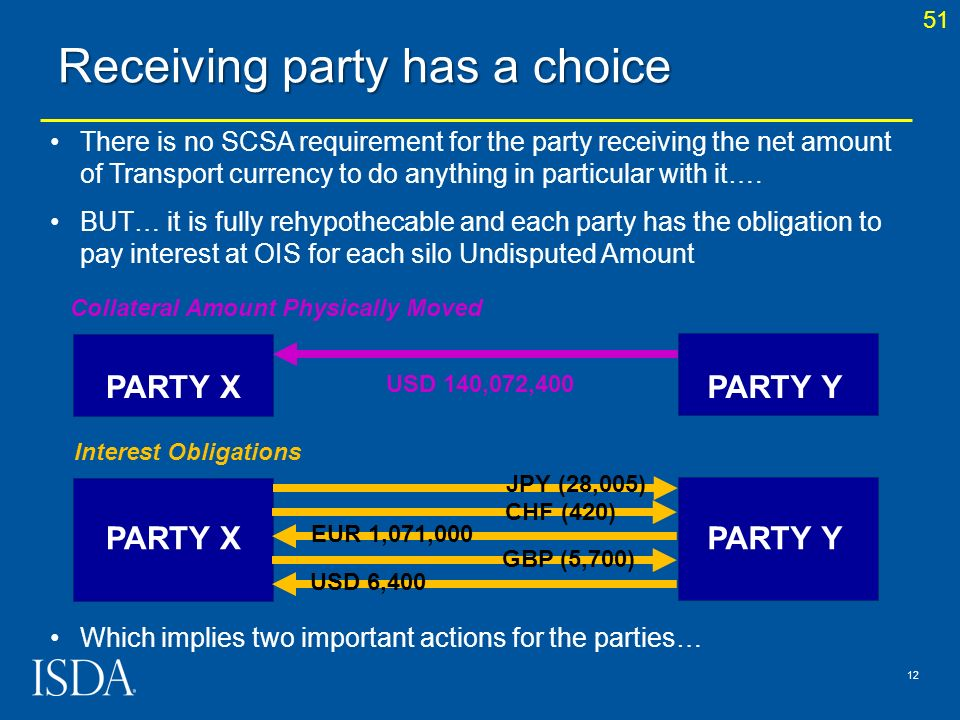 Receiving party has a choice There is no SCSA requirement for the party receiving the net amount of Transport currency to do anything in particular wi