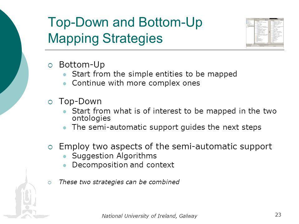 National University of Ireland, Galway 23 Top-Down and Bottom-Up Mapping Strategies Bottom-Up Start from the simple entities to be mapped Continue with more complex ones Top-Down Start from what is of interest to be mapped in the two ontologies The semi-automatic support guides the next steps Employ two aspects of the semi-automatic support Suggestion Algorithms Decomposition and context These two strategies can be combined