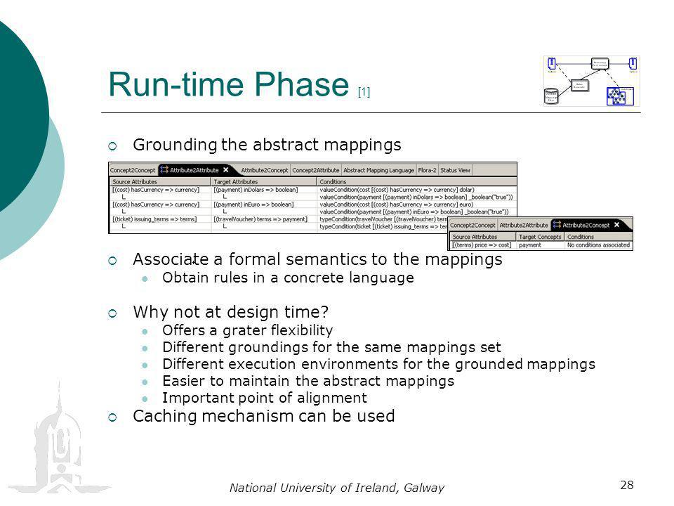 National University of Ireland, Galway 28 Run-time Phase [1] Grounding the abstract mappings Associate a formal semantics to the mappings Obtain rules in a concrete language Why not at design time.