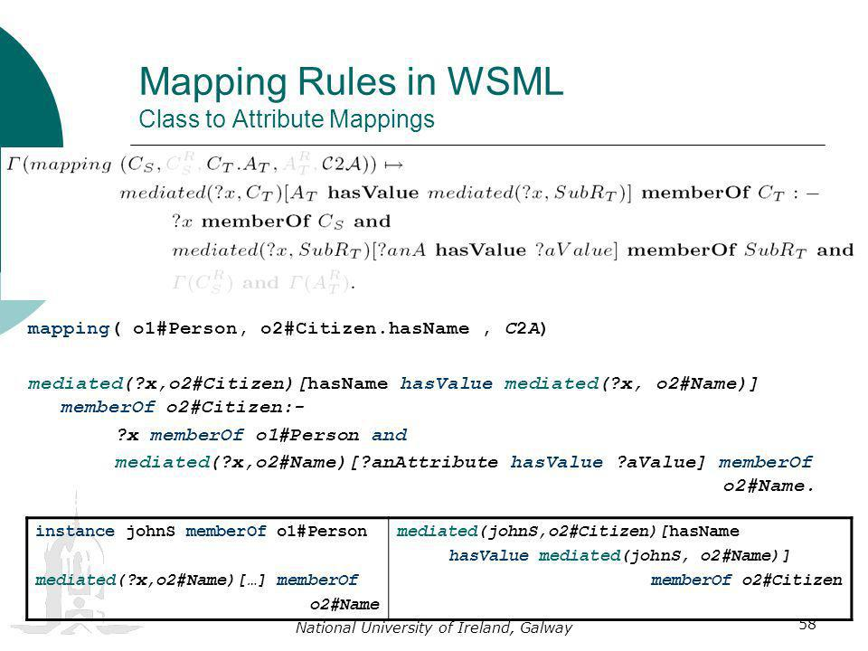 National University of Ireland, Galway 58 Mapping Rules in WSML Class to Attribute Mappings mapping( o1#Person, o2#Citizen.hasName, C2A) mediated( x,o2#Citizen)[hasName hasValue mediated( x, o2#Name)] memberOf o2#Citizen:- x memberOf o1#Person and mediated( x,o2#Name)[ anAttribute hasValue aValue] memberOf o2#Name.