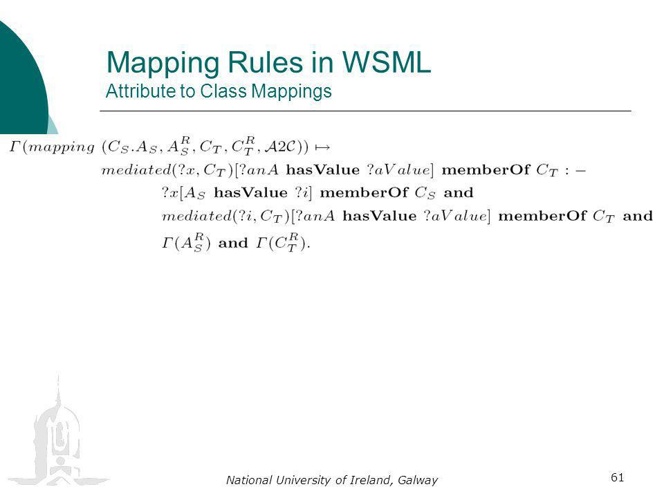 National University of Ireland, Galway 61 Mapping Rules in WSML Attribute to Class Mappings