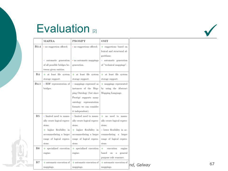 National University of Ireland, Galway 67 Evaluation [2]