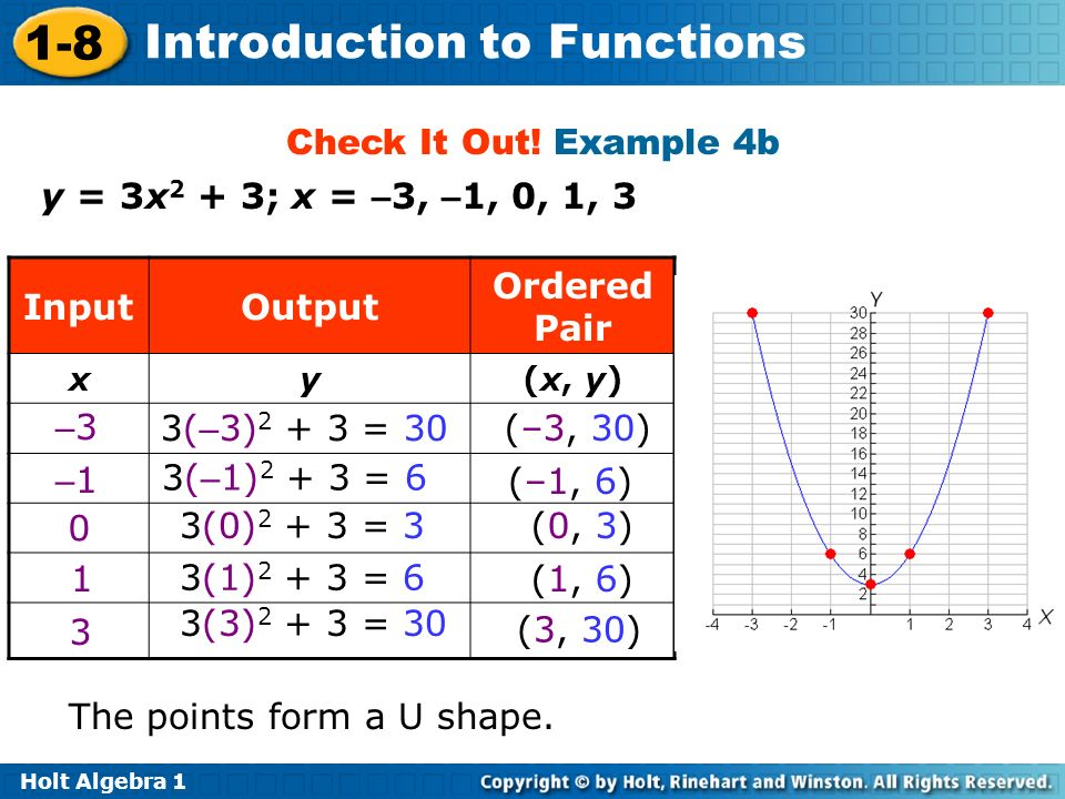 Holt Algebra 1 1-8 Introduction to Functions –3–3 –1–1 0 1 3 3( – 3) 2 + 3 = 30 (–3, 30) (–1, 6) (0, 3) (1, 6) (3, 30) 3( – 1) 2 + 3 = 6 3(0) 2 + 3 =