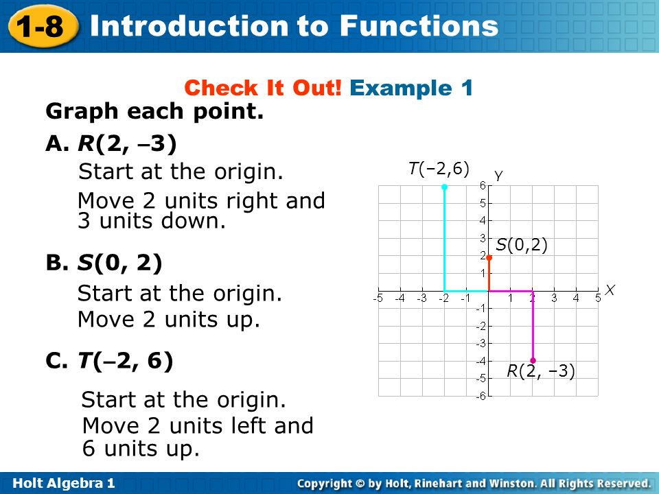 Holt Algebra 1 1-8 Introduction to Functions Check It Out! Example 1 Graph each point. A. R(2, – 3) B. S(0, 2) Start at the origin. Move 2 units right