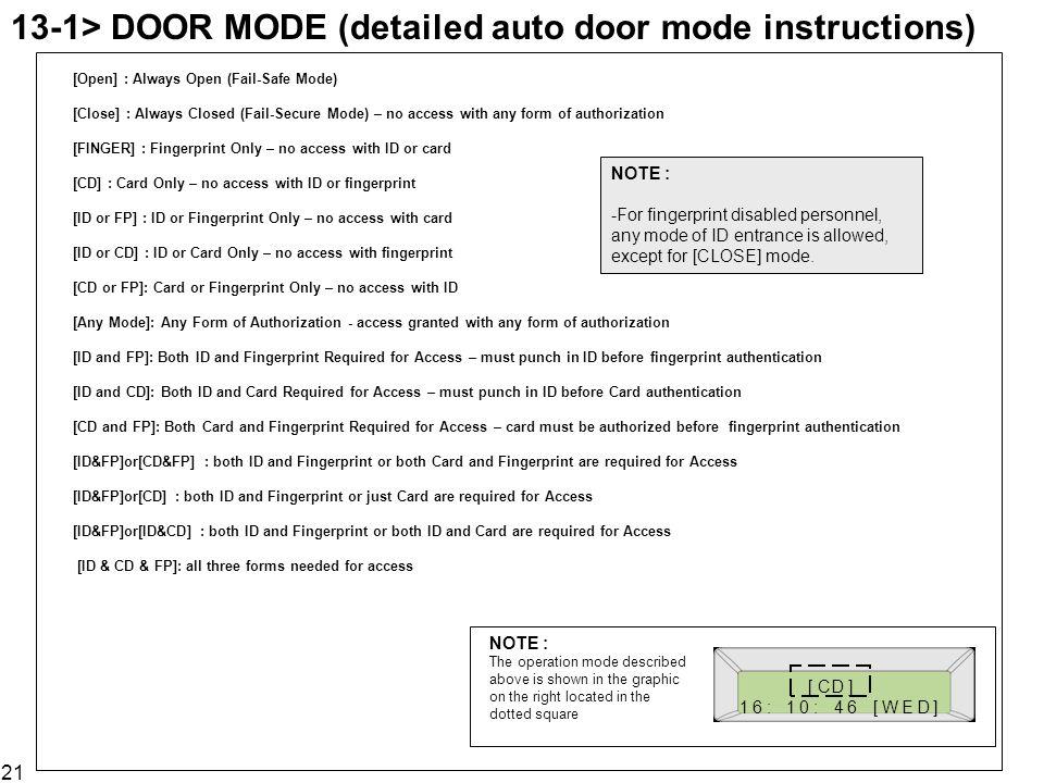 21 13-1> DOOR MODE (detailed auto door mode instructions) [Open] : Always Open (Fail-Safe Mode) [Close] : Always Closed (Fail-Secure Mode) – no access