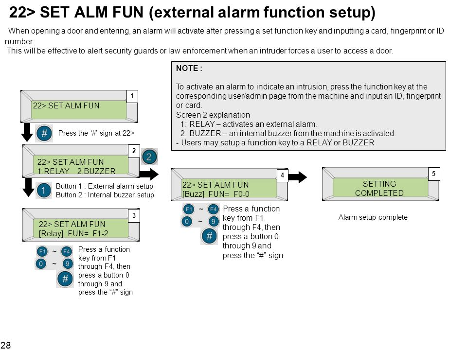 28 22> SET ALM FUN (external alarm function setup) When opening a door and entering, an alarm will activate after pressing a set function key and inpu