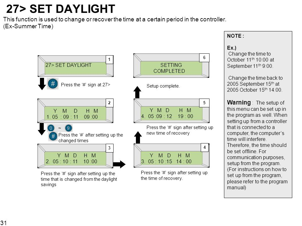 31 27> SET DAYLIGHT This function is used to change or recover the time at a certain period in the controller. (Ex-Summer Time) 27> SET DAYLIGHT Y M D