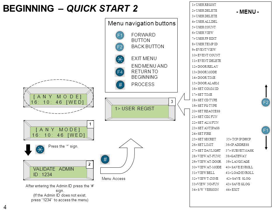 4 BEGINNING – QUICK START 2 - MENU - [ A N Y M O D E ] 16: 10: 46 [WED] [ A N Y M O D E ] 16: 10: 46 [WED] 1> USER REGIST Menu navigation buttons FORW