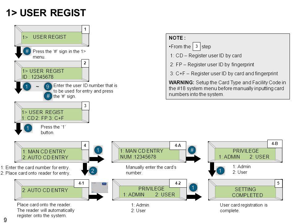 9 1> USER REGIST 1> 1> USER REGIST ID : 12345678 1> USER REGIST 1: CD 2: FP 3: C+F 1: MAN CD ENTRY 2: AUTO CD ENTRY 1: MAN CD ENTRY NUM :12345678 2: A