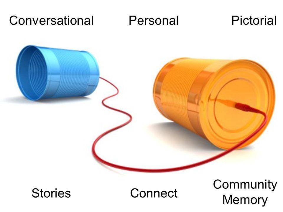 ConversationalPersonalPictorial StoriesConnect Community Memory