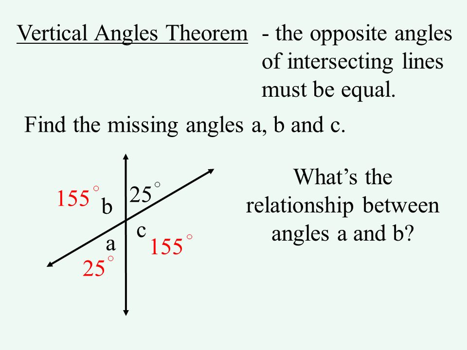 Vertical Angles Theorem- the opposite angles of intersecting lines must be equal. Find the missing angles a, b and c. 25 a b c 155 Whats the relations