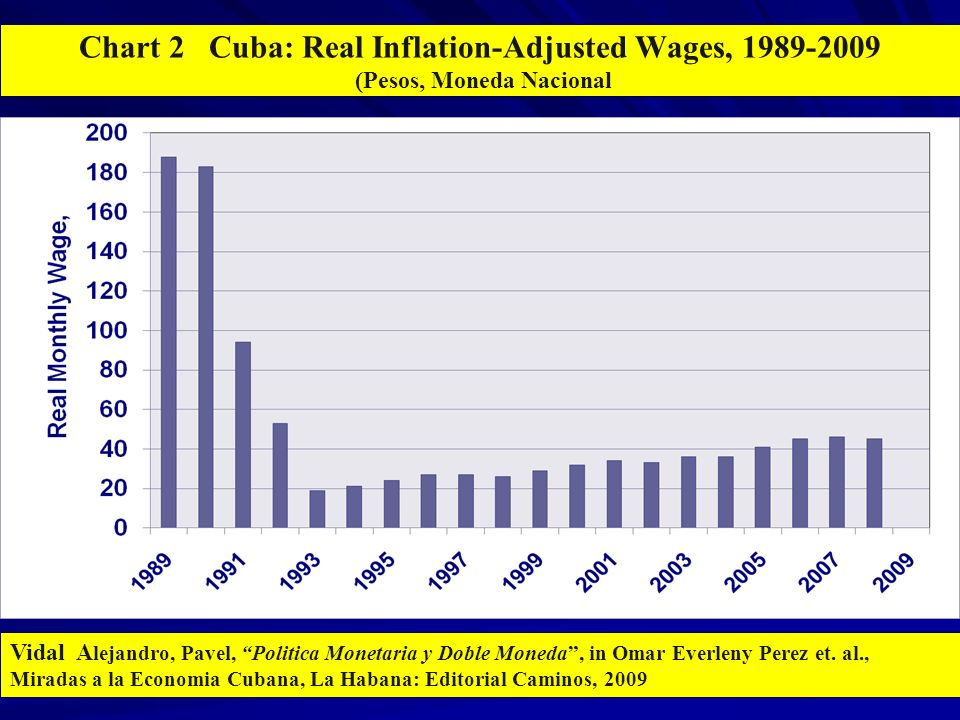 Average formal economy wage is around 25% of the 1989 level; Minimal recuperation since 1993 Some receive other income – –remittances; – –self-employment – –home produced G&S; – –goods in kind from the state; – –underground economy; – –pilferage; Those without other income sources: deep poverty