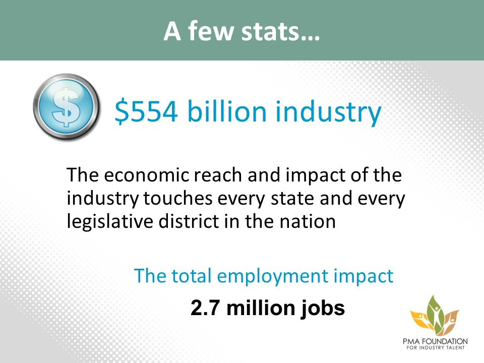 A few stats… The economic reach and impact of the industry touches every state and every legislative district in the nation $554 billion industry The total employment impact 2.7 million jobs