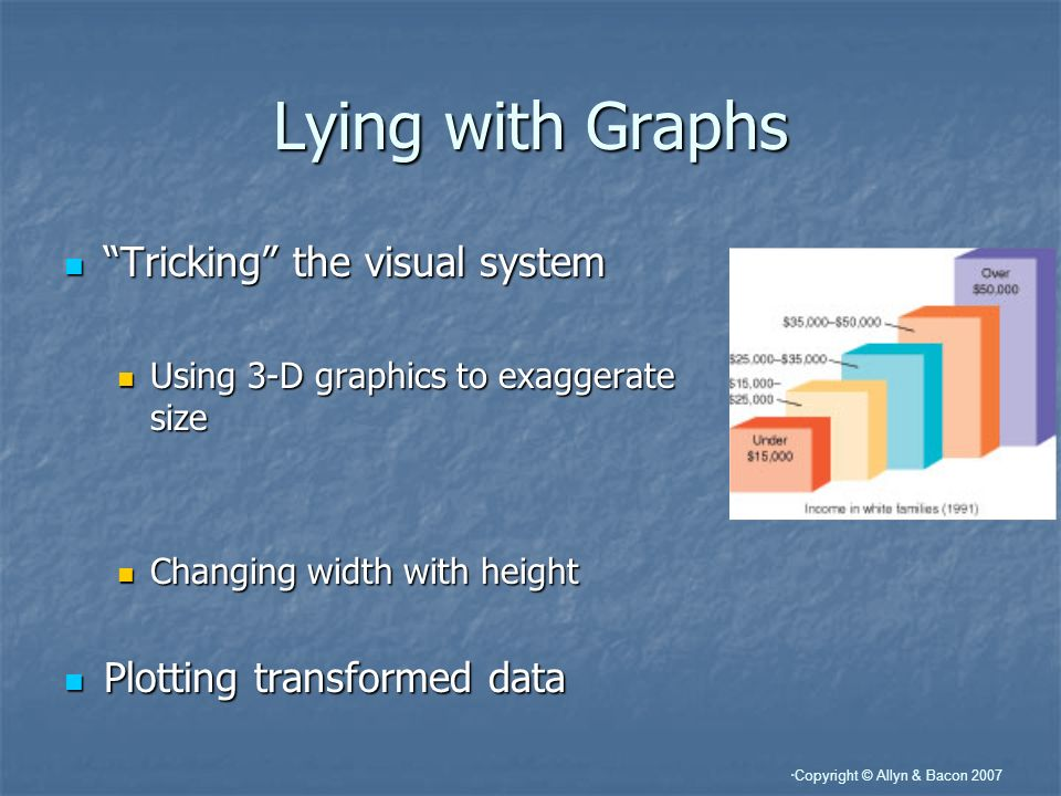 Copyright © Allyn & Bacon 2007 Lying with Graphs Tricking the visual system Tricking the visual system Using 3-D graphics to exaggerate size Using 3-D