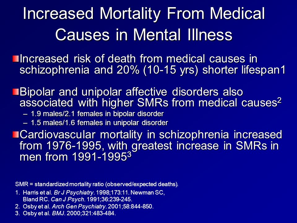 SMR = standardized mortality ratio (observed/expected deaths). 1.Harris et al. Br J Psychiatry. 1998;173:11. Newman SC, Bland RC. Can J Psych. 1991;36