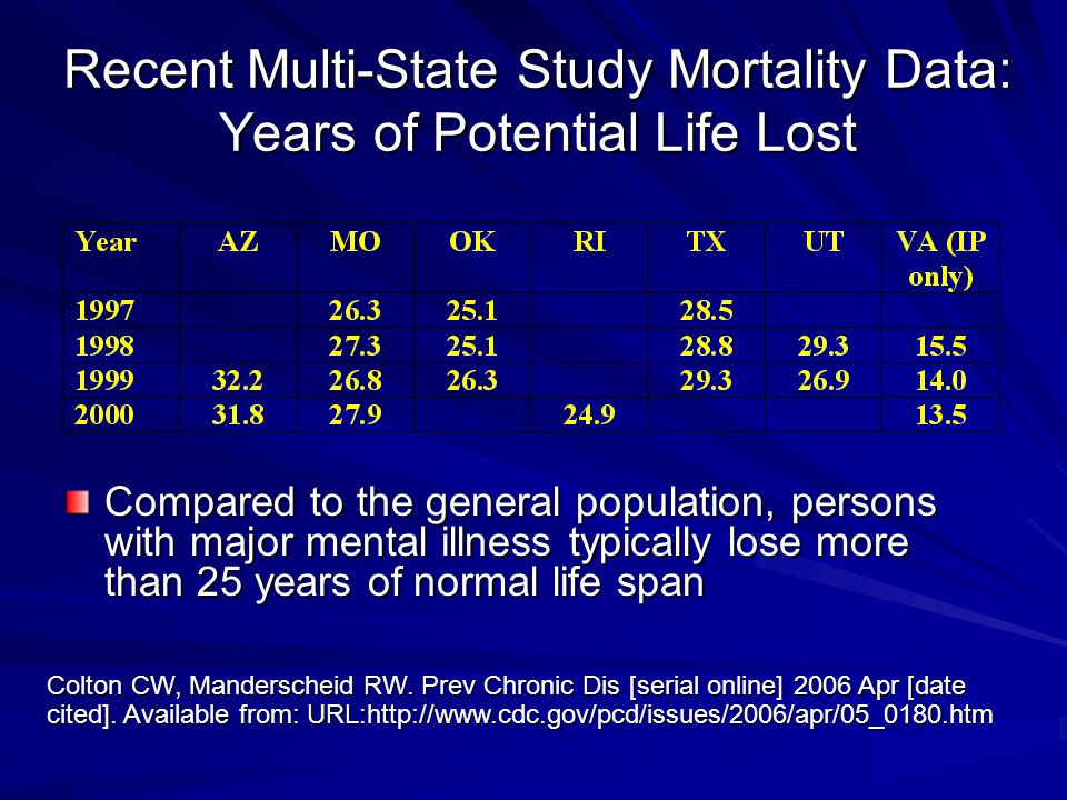 Recent Multi-State Study Mortality Data: Years of Potential Life Lost Compared to the general population, persons with major mental illness typically