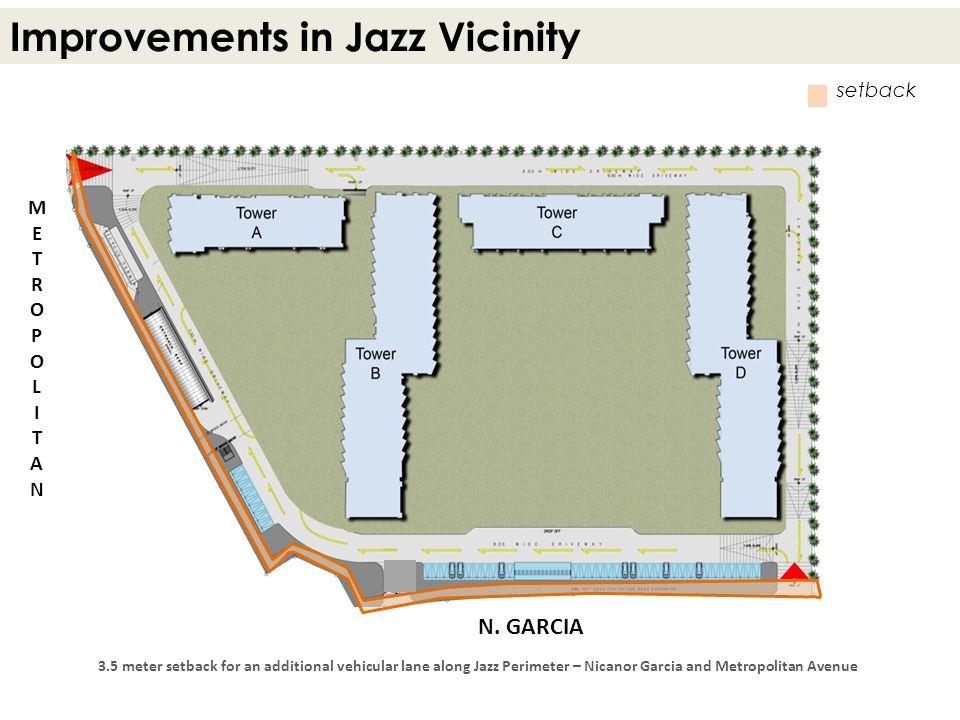 Improvements in Jazz Vicinity 3.5 meter setback for an additional vehicular lane along Jazz Perimeter – Nicanor Garcia and Metropolitan Avenue N. GARC