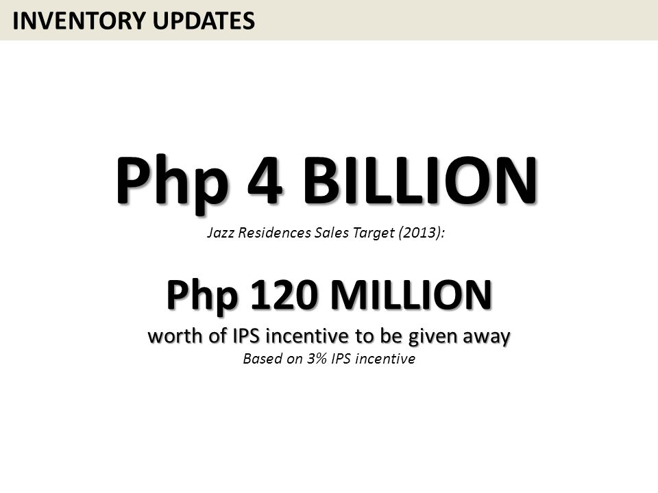 INVENTORY UPDATES Php 4 BILLION Jazz Residences Sales Target (2013): Php 120 MILLION worth of IPS incentive to be given away Based on 3% IPS incentive