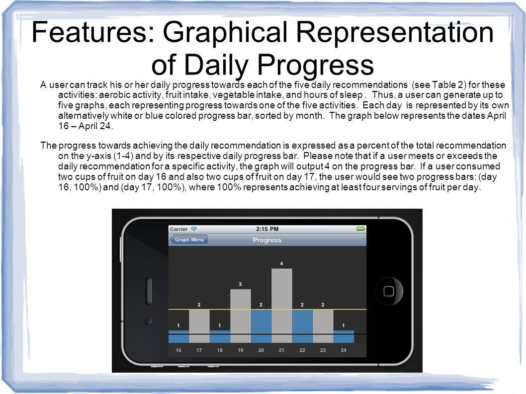 Features: Graphical Representation of Daily Progress A user can track his or her daily progress towards each of the five daily recommendations (see Table 2) for these activities: aerobic activity, fruit intake, vegetable intake, and hours of sleep.