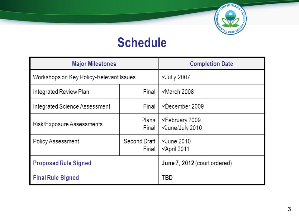 Schedule Major MilestonesCompletion Date Workshops on Key Policy-Relevant Issues Jul y 2007 Integrated Review PlanFinal March 2008 Integrated Science