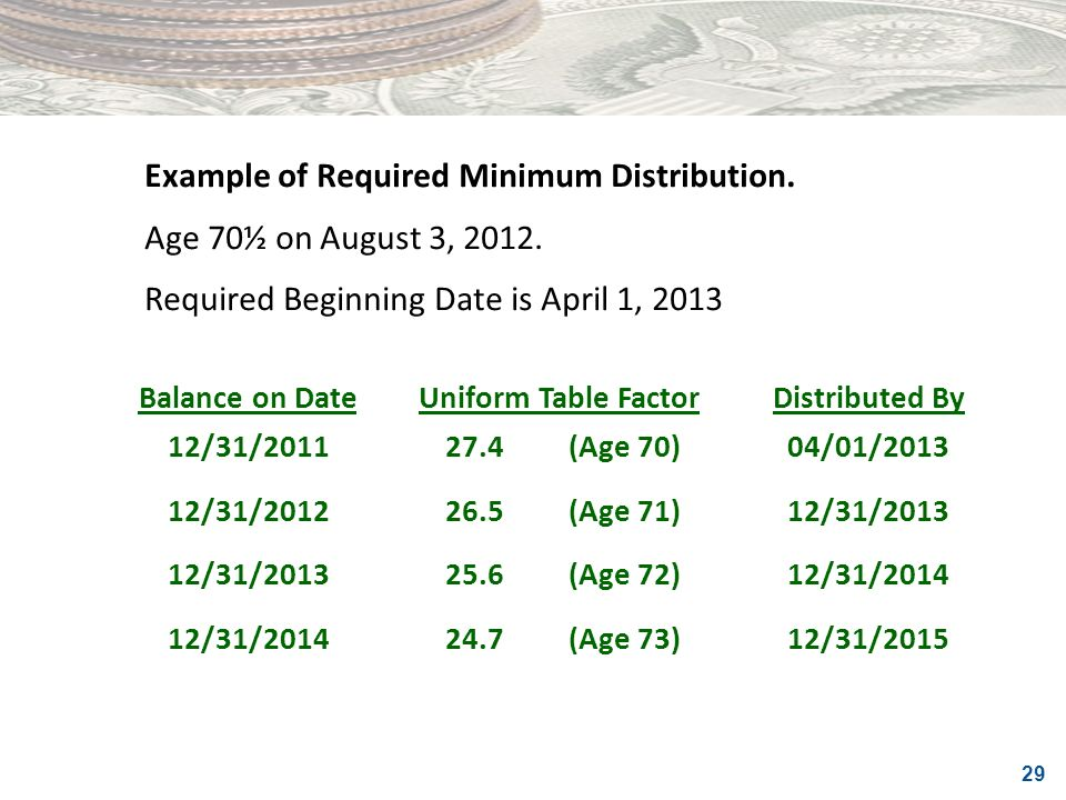29 Example of Required Minimum Distribution. Age 70½ on August 3, 2012. Required Beginning Date is April 1, 2013 Balance on DateUniform Table FactorDi
