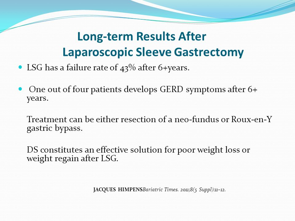 Long-term Results After Laparoscopic Sleeve Gastrectomy LSG has a failure rate of 43% after 6+years. One out of four patients develops GERD symptoms a