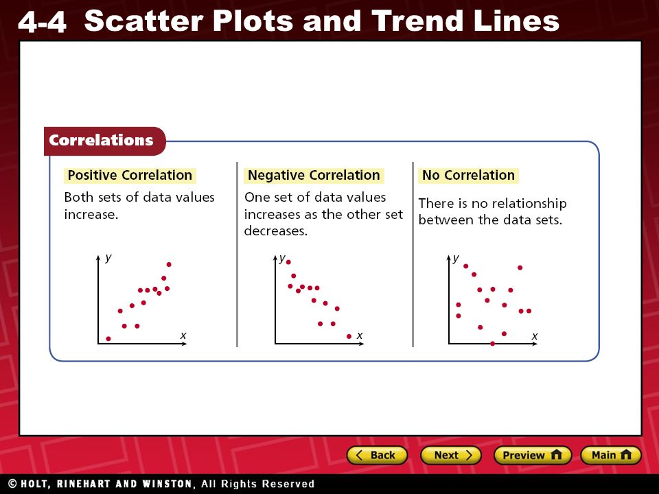 4-4 Scatter Plots and Trend Lines