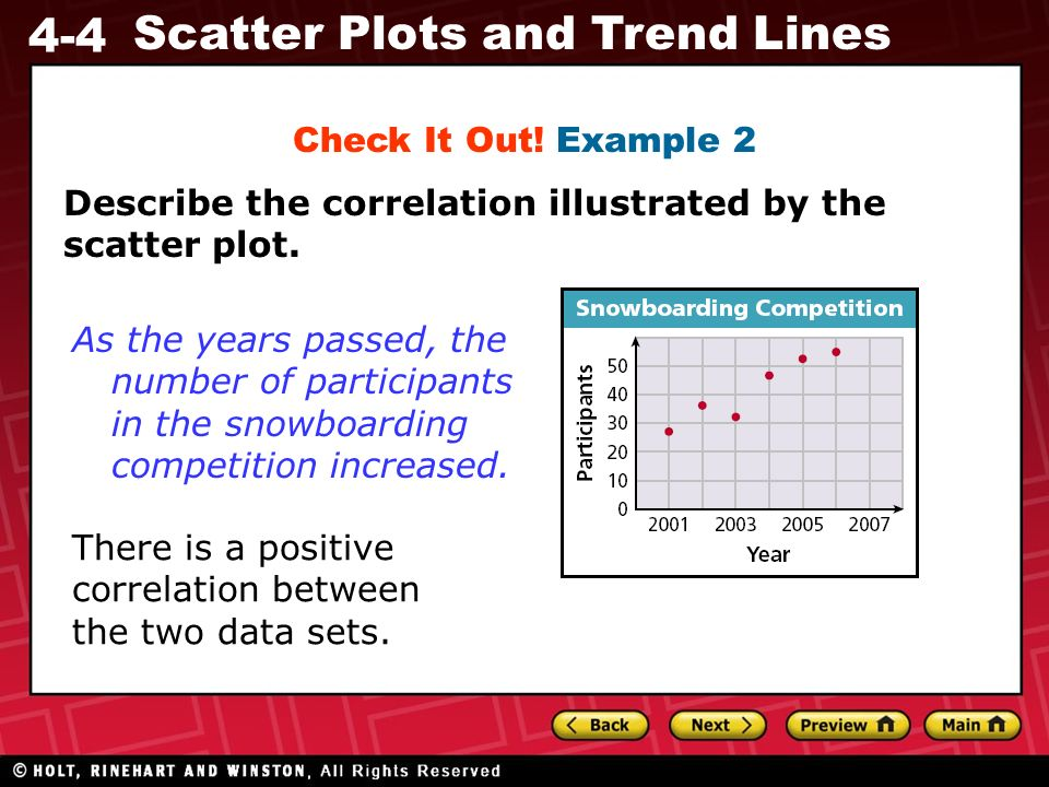 4-4 Scatter Plots and Trend Lines Check It Out! Example 2 Describe the correlation illustrated by the scatter plot. There is a positive correlation be