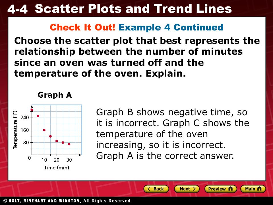 4-4 Scatter Plots and Trend Lines Graph A Graph BGraph C Graph B shows negative time, so it is incorrect. Graph C shows the temperature of the oven in