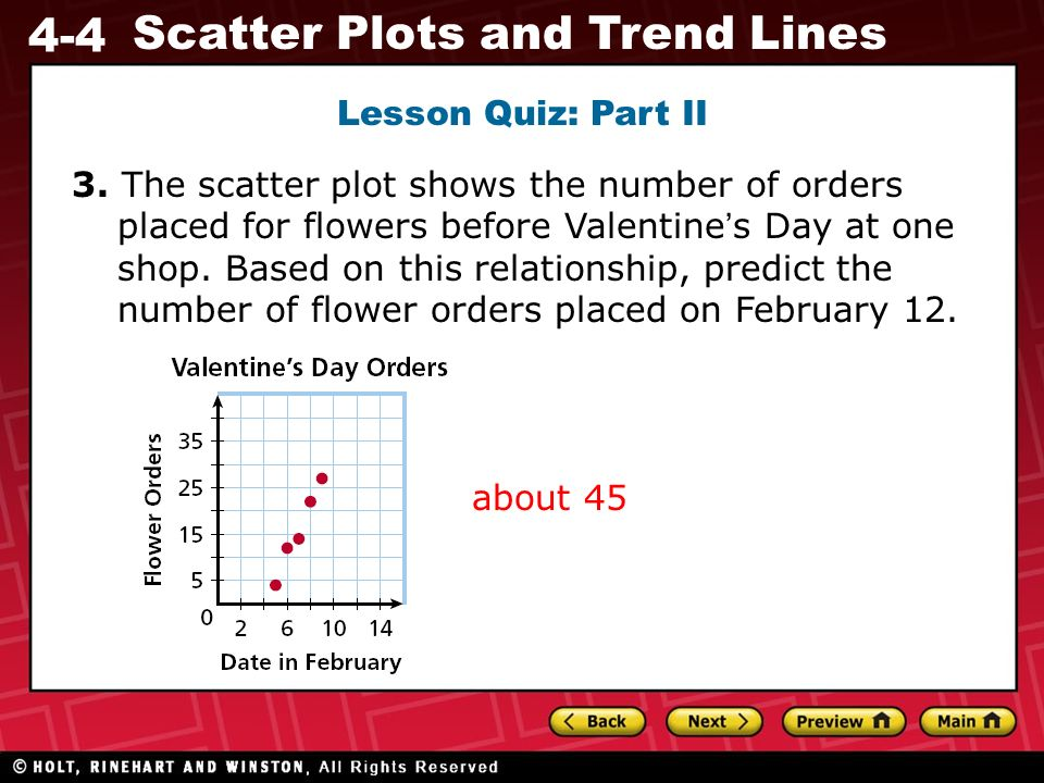 4-4 Scatter Plots and Trend Lines Lesson Quiz: Part II 3. The scatter plot shows the number of orders placed for flowers before Valentine s Day at one
