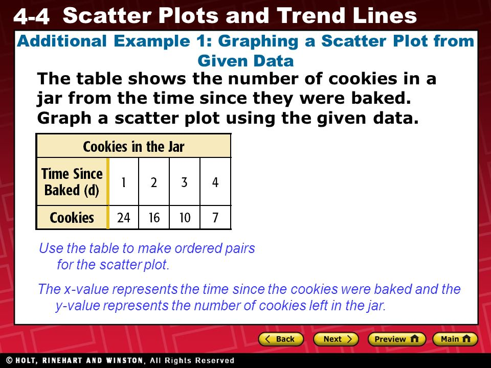 4-4 Scatter Plots and Trend Lines Additional Example 1: Graphing a Scatter Plot from Given Data The table shows the number of cookies in a jar from th