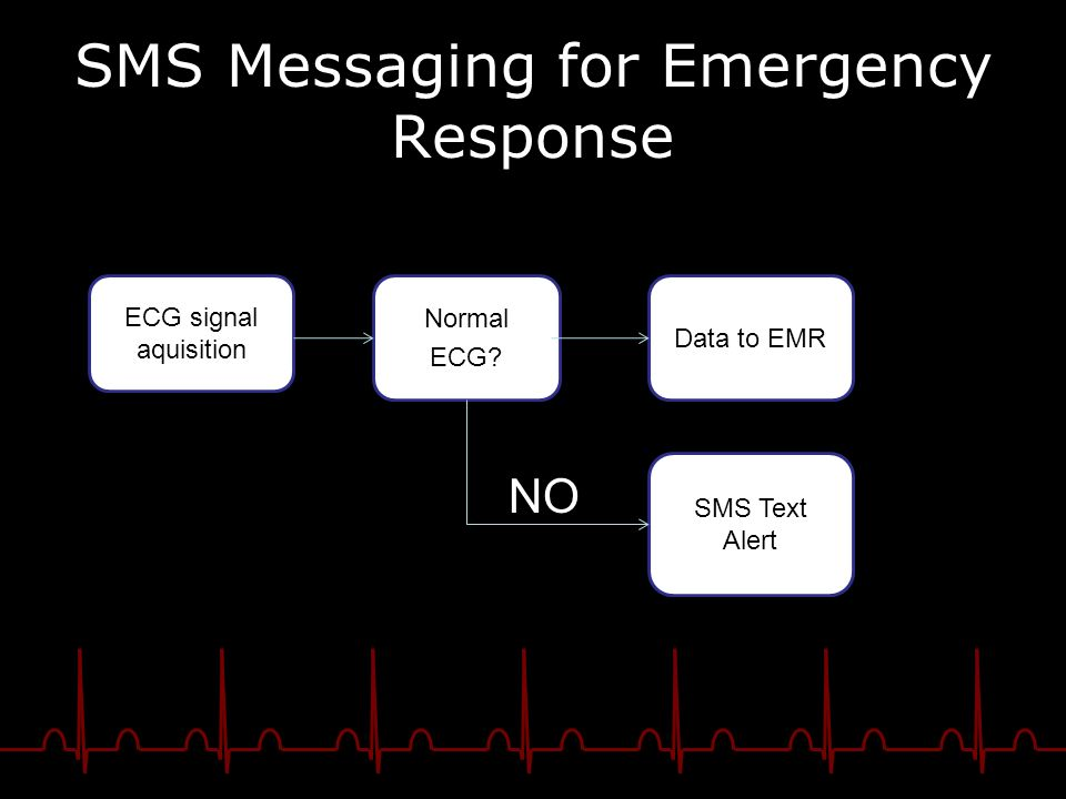 SMS Messaging for Emergency Response ECG signal aquisition Normal ECG? Data to EMR SMS Text Alert NO