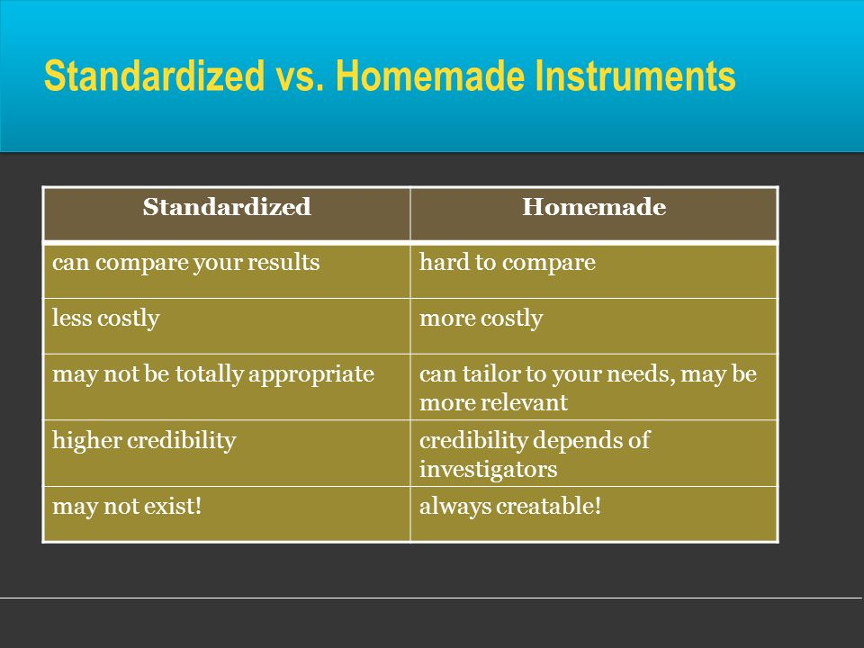 Standardized vs. Homemade Instruments StandardizedHomemade can compare your resultshard to compare less costlymore costly may not be totally appropria