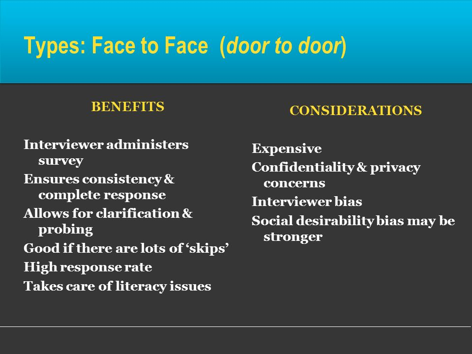 Types: Face to Face ( door to door ) BENEFITS Interviewer administers survey Ensures consistency & complete response Allows for clarification & probin