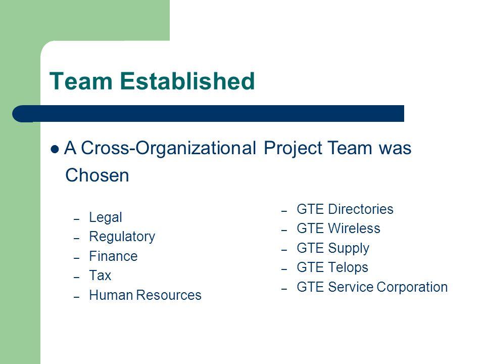 Team Established – Legal – Regulatory – Finance – Tax – Human Resources – GTE Directories – GTE Wireless – GTE Supply – GTE Telops – GTE Service Corpo