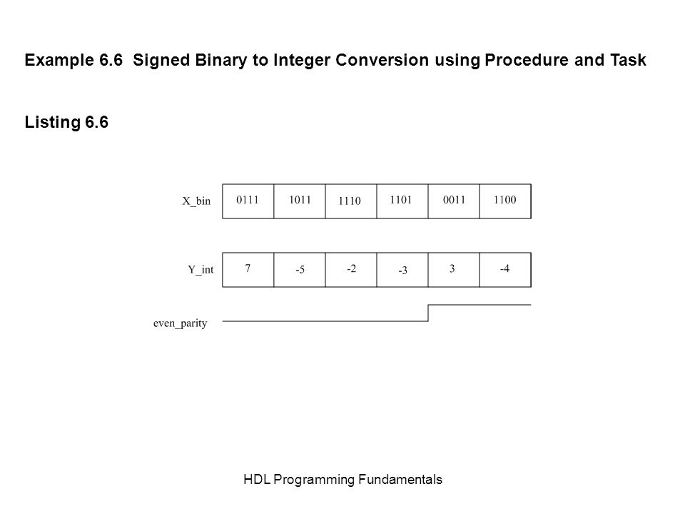 HDL Programming Fundamentals Example 6.6 Signed Binary to Integer Conversion using Procedure and Task Listing 6.6
