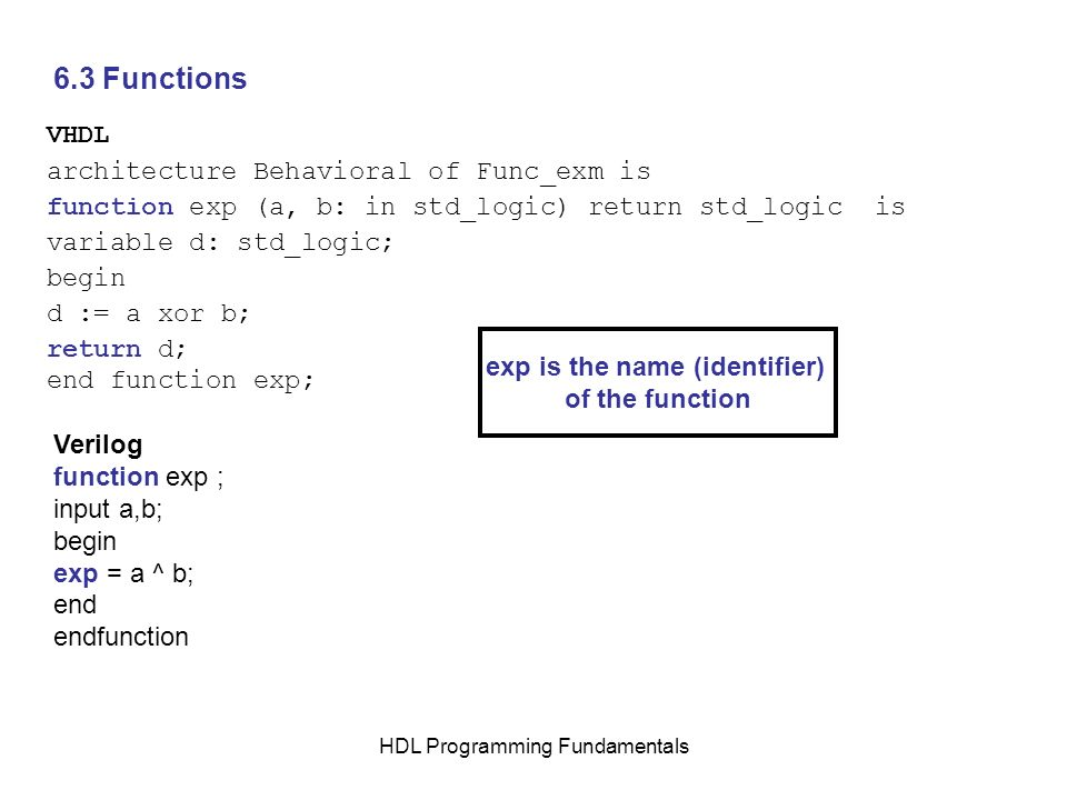 HDL Programming Fundamentals 6.3 Functions VHDL architecture Behavioral of Func_exm is function exp (a, b: in std_logic) return std_logic is variable