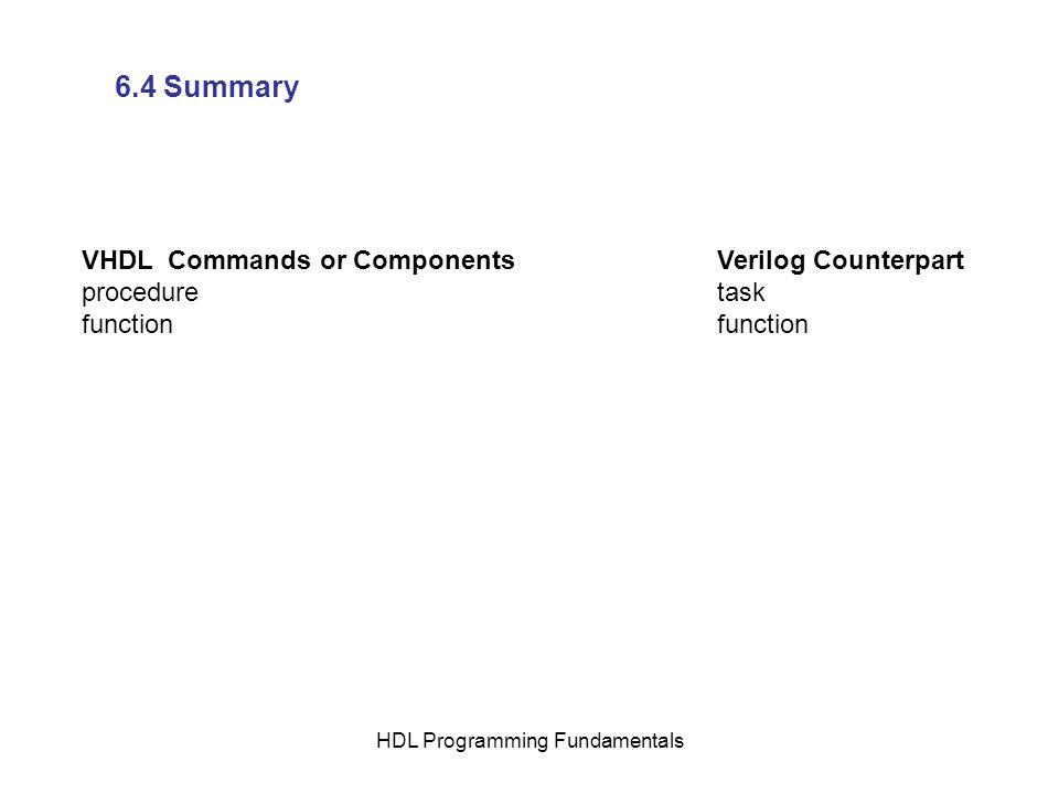 HDL Programming Fundamentals VHDL Commands or ComponentsVerilog Counterpart proceduretask function 6.4 Summary