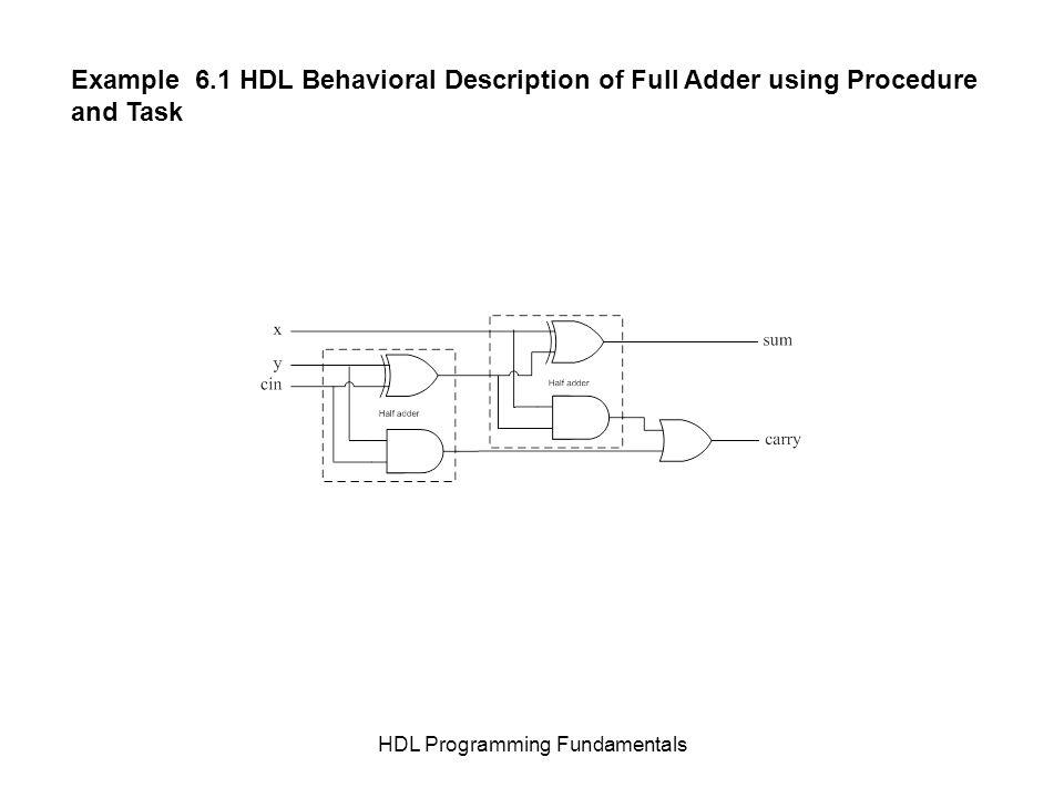 HDL Programming Fundamentals Example 6.1 HDL Behavioral Description of Full Adder using Procedure and Task